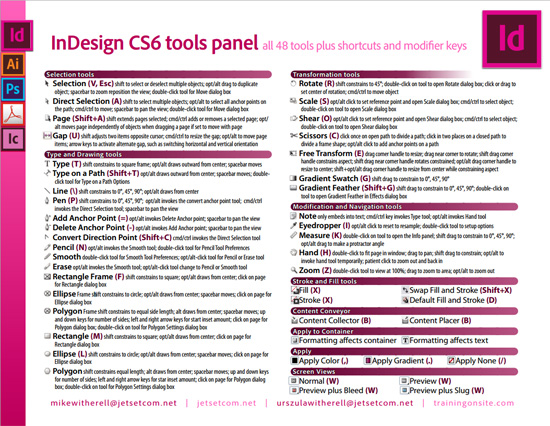 InDesign CS6 Tools Cheatsheet