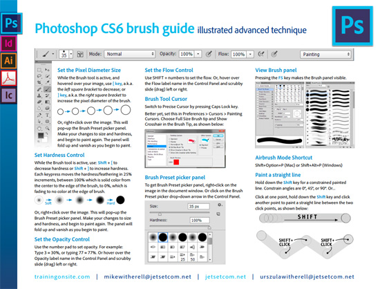 PhotoShop CS6 Brush Guide