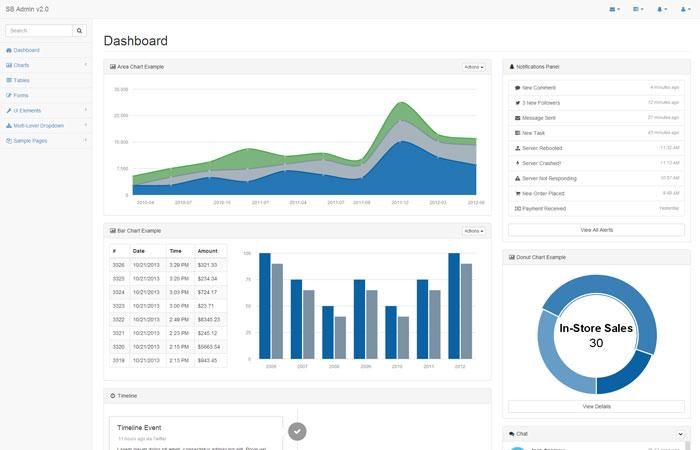 Free Bootstrap Admin Template - SB Admin 2